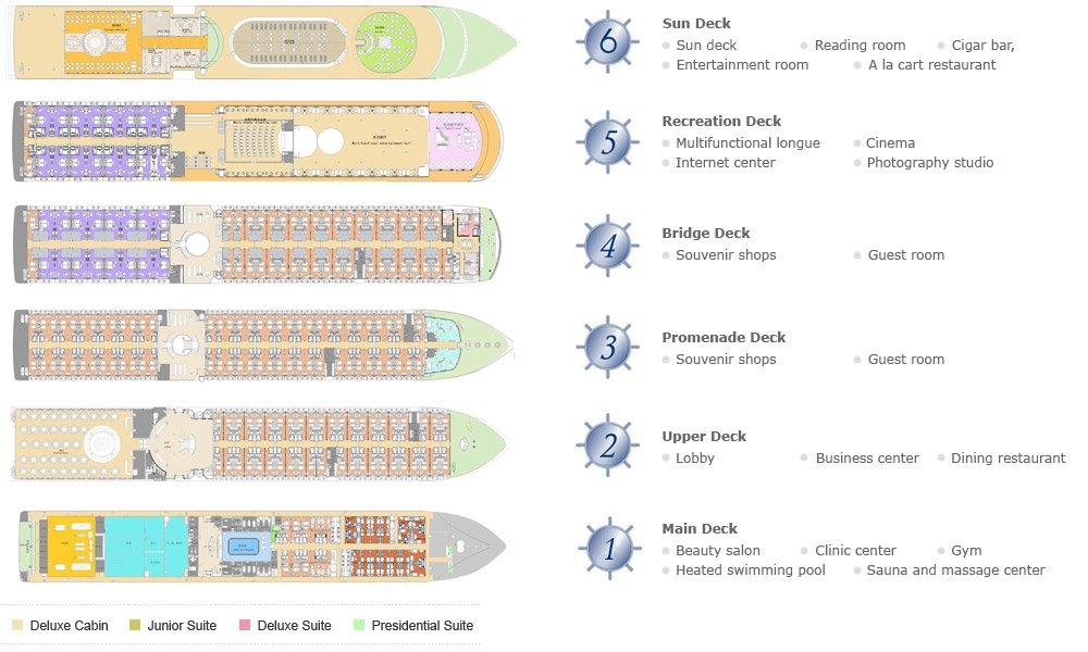 Yangtze 2 Deck Plan