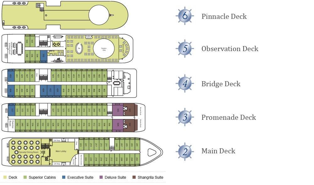 Victoria Sophia Deck Plan